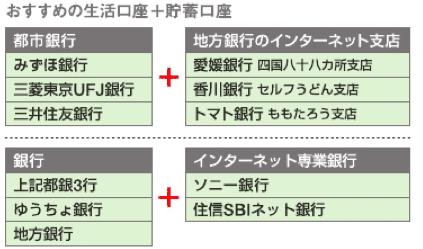 香川 銀行 振込 手数料