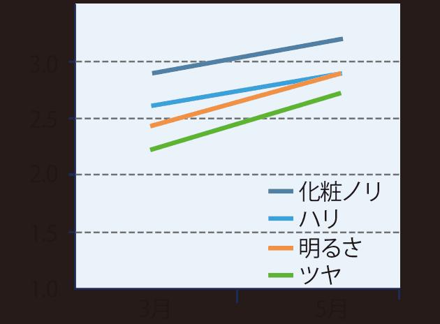 airweave_event_graph1