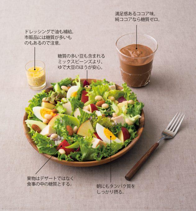 【朝 糖質28.2g】具だくさんのサラダで、タンパク質をしっかり摂る。